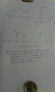 Sampling or Sifting property of delta function